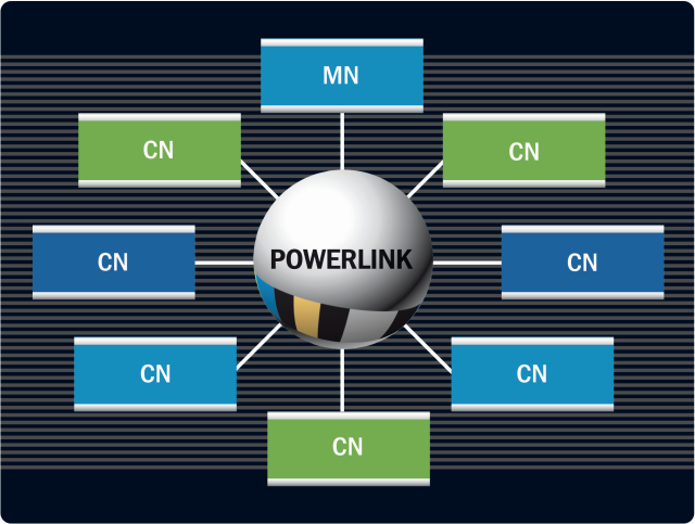 "Image ""POWERLINK:IMG_POWERLINK_Roles.png"""